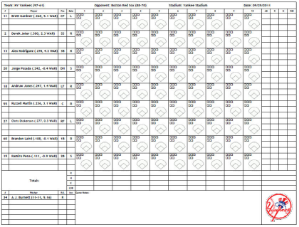 Baseball Scorecard Download
